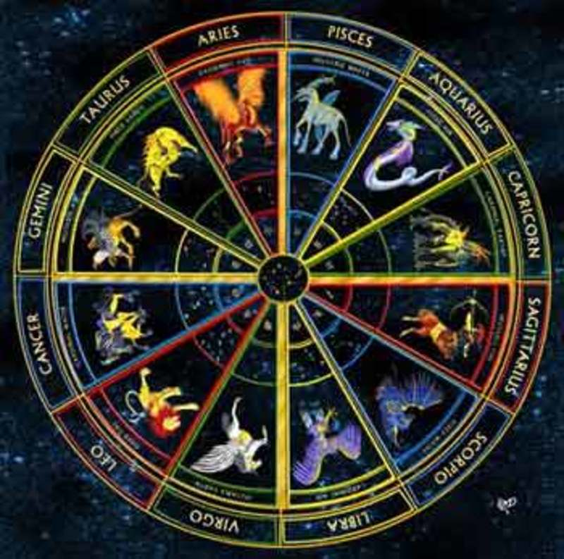 Astounding Astrology